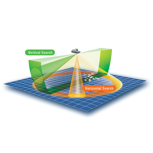 How Sonar Works Searchlight
